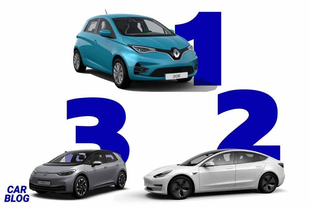 הרכבים החשמליים הנמכרים באירופה ב-2020